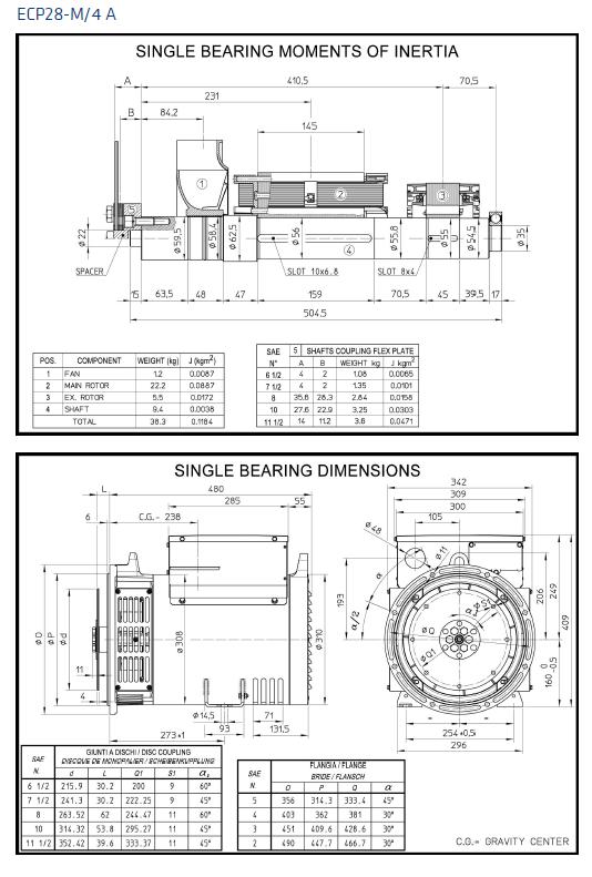 alternator mecc alte ecp28-m/4 three-phase 21,5 kva ltp / 20 kva ...  genset components